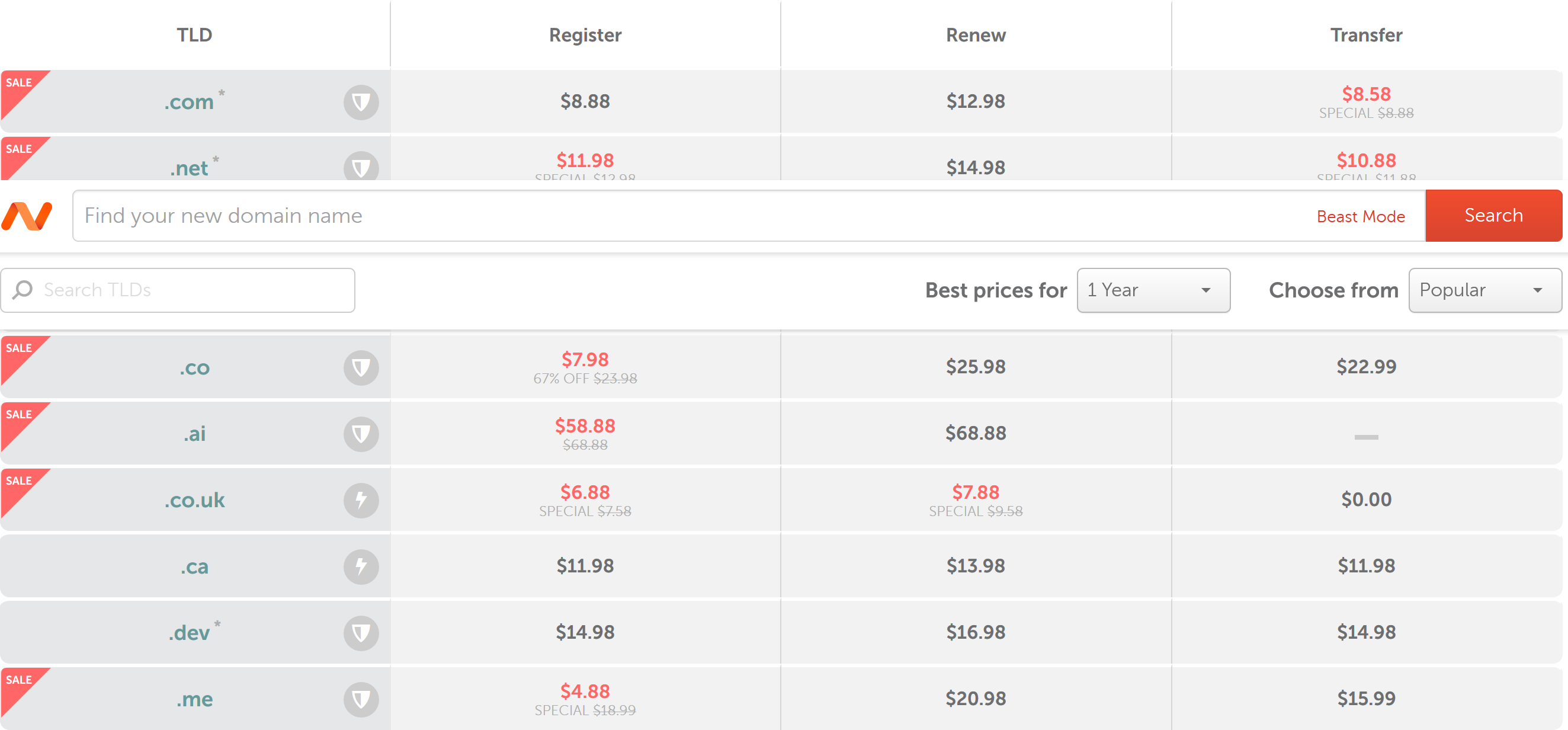 Domain Registration/Renewal Prices